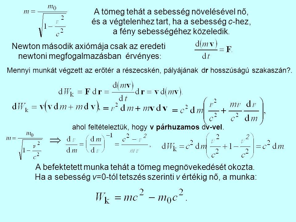 Newton második axiómája csak az eredeti newtoni megfogalmazásban érvényes : A tömeg tehát a sebesség növelésével nő, és a végtelenhez tart, ha a sebesség c-hez, a fény sebességéhez közeledik.
