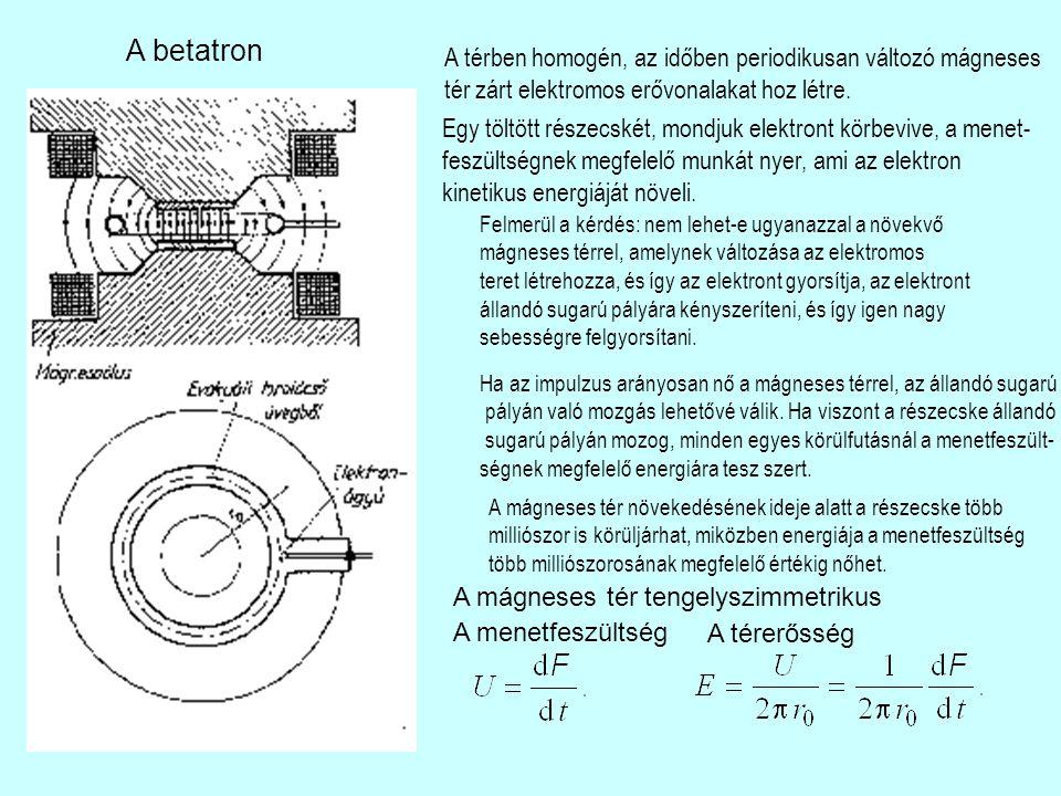 A betatron A térben homogén, az időben periodikusan változó mágneses tér zárt elektromos erővonalakat hoz létre. Egy töltött részecskét, mondjuk elekt