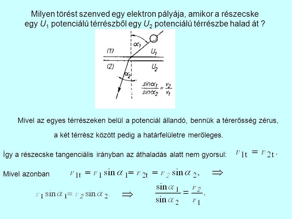 Milyen törést szenved egy elektron pályája, amikor a részecske egy U 1 potenciálú térrészből egy U 2 potenciálú térrészbe halad át ? Mivel az egyes té