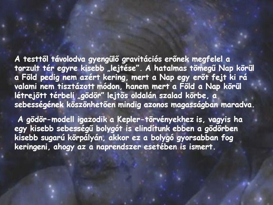 """A testtől távolodva gyengülő gravitációs erőnek megfelel a torzult tér egyre kisebb """"lejtése"""". A hatalmas tömegű Nap körül a Föld pedig nem azért keri"""