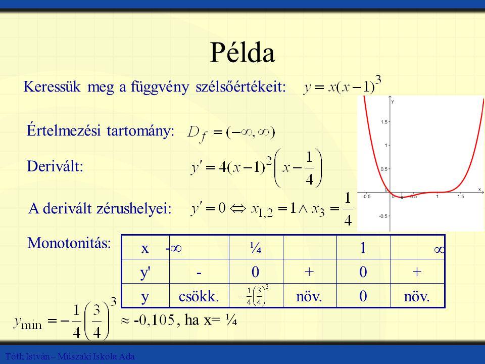 Tóth István – Műszaki Iskola Ada Példa Keressük meg a függvény szélsőértékeit: Értelmezési tartomány: Derivált: A derivált zérushelyei: Monotonitás: növ.0 csökk.y +0+0-y y 1¼x -∞ ∞, ha x= ¼