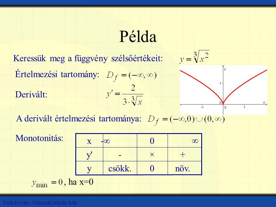 Tóth István – Műszaki Iskola Ada Példa Keressük meg a függvény szélsőértékeit: Értelmezési tartomány: Derivált: A derivált értelmezési tartománya: Monotonitás: növ.0csökk.y +×-y y 0x -∞ ∞, ha x=0