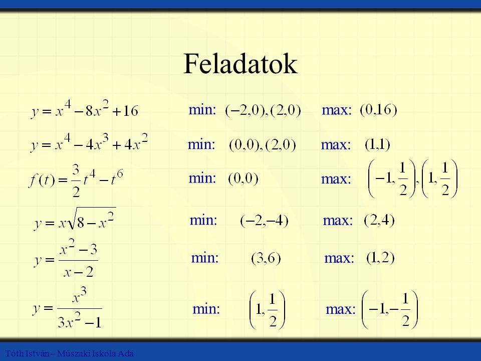Tóth István – Műszaki Iskola Ada Feladatok min: max: min: max: min: max: min: max: min: max: min: max: