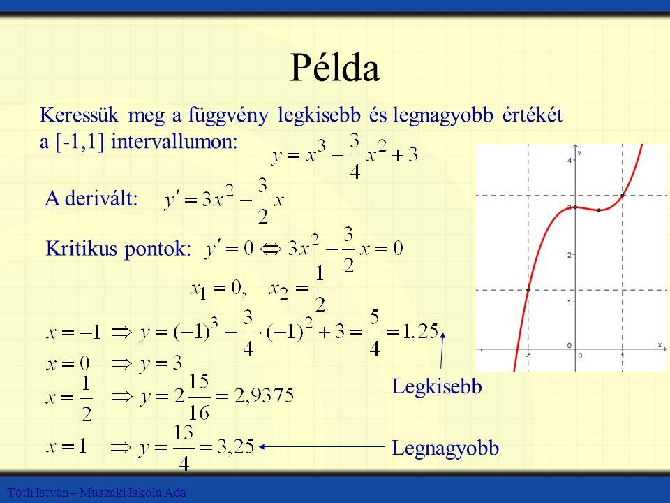 Tóth István – Műszaki Iskola Ada Példa Keressük meg a függvény legkisebb és legnagyobb értékét a [-1,1] intervallumon: A derivált: Kritikus pontok: Le
