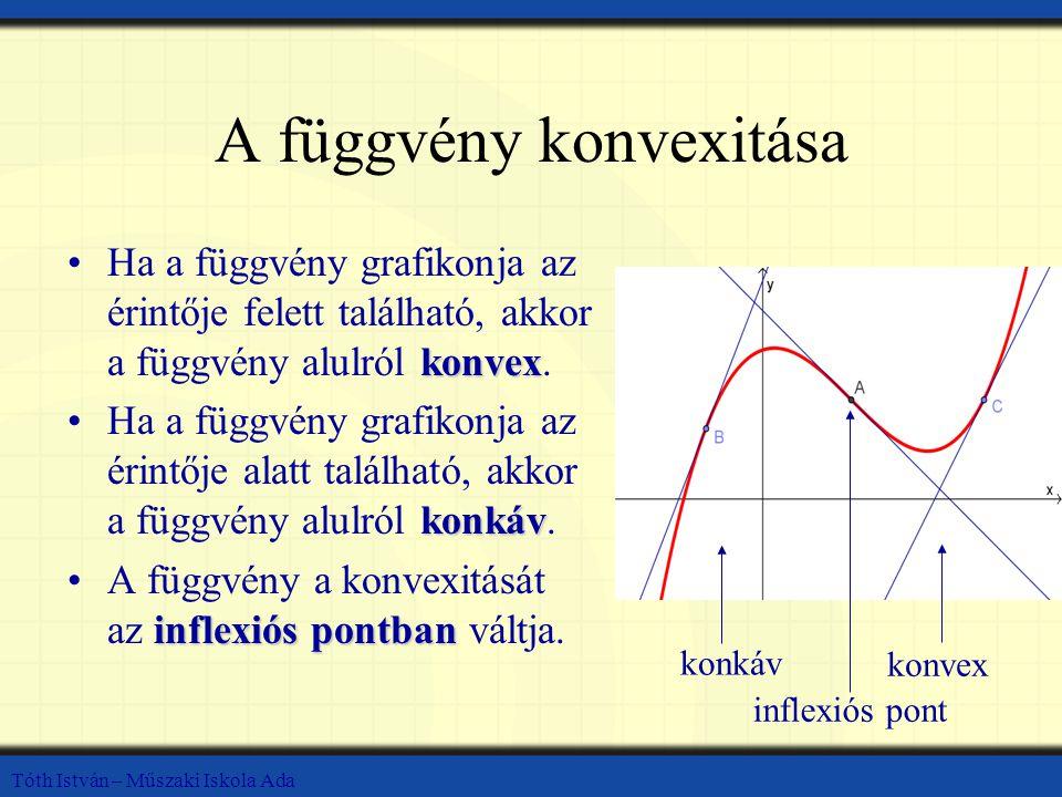 Tóth István – Műszaki Iskola Ada A függvény konvexitása konvexHa a függvény grafikonja az érintője felett található, akkor a függvény alulról konvex.