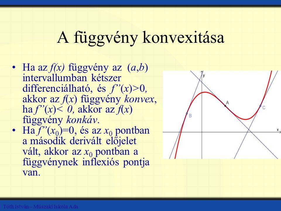 Tóth István – Műszaki Iskola Ada A függvény konvexitása Ha az f(x) függvény az (a,b) intervallumban kétszer differenciálható, és f (x)>0, akkor az f(x) függvény konvex, ha f (x)< 0, akkor az f(x) függvény konkáv.