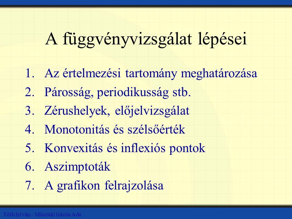 Tóth István – Műszaki Iskola Ada 1.Az értelmezési tartomány meghatározása 2.Párosság, periodikusság stb.