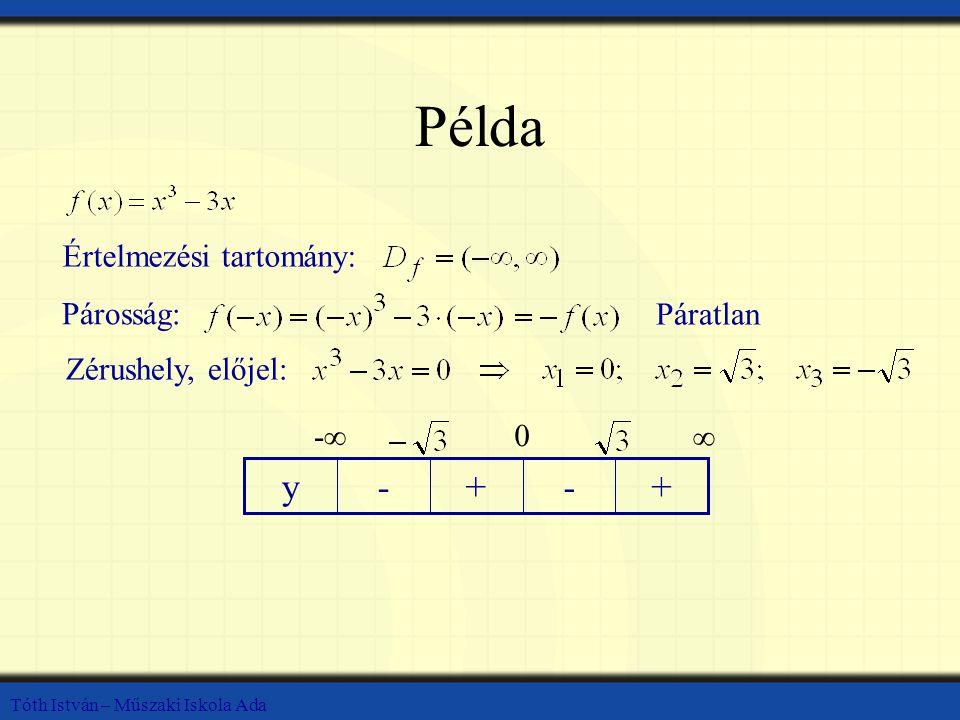 Tóth István – Műszaki Iskola Ada Példa Értelmezési tartomány: Párosság: Páratlan Zérushely, előjel: +-+-y -∞ 0 ∞