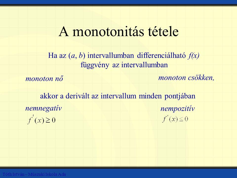 Tóth István – Műszaki Iskola Ada A monotonitás tétele Ha az (a, b) intervallumban differenciálható f(x) függvény az intervallumban akkor a derivált az