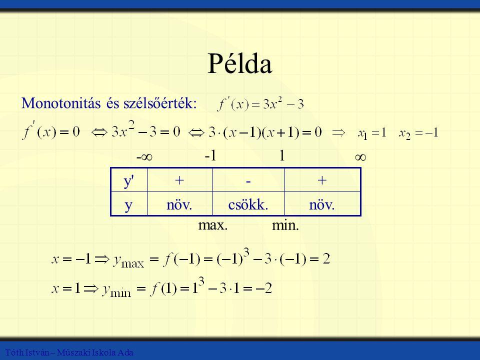 Tóth István – Műszaki Iskola Ada Példa Monotonitás és szélsőérték: növ.csökk.növ.y +-+y'y' -∞ 1 ∞ max. min.