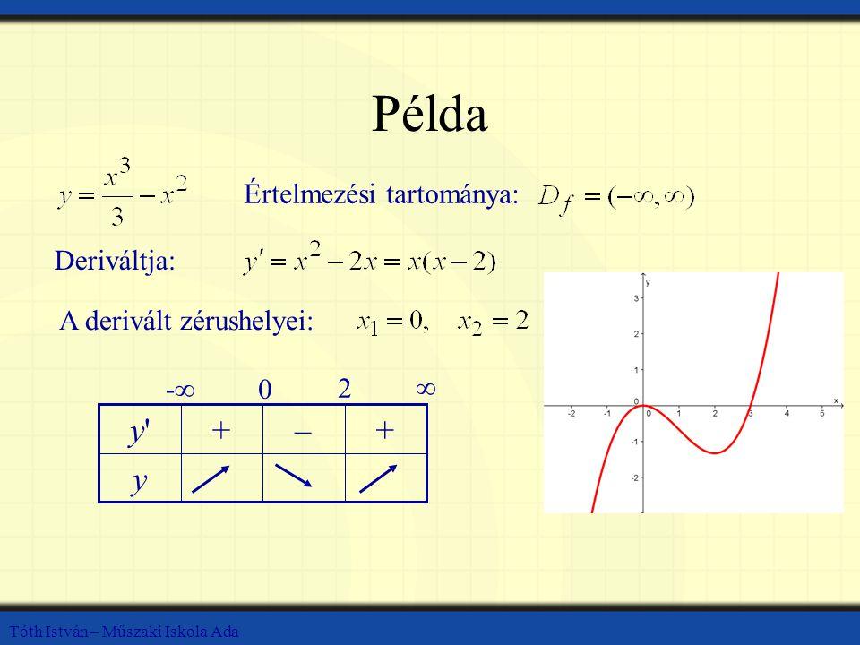 Tóth István – Műszaki Iskola Ada Példa Értelmezési tartománya: Deriváltja: A derivált zérushelyei: y +–+y y -∞ 0 2 ∞