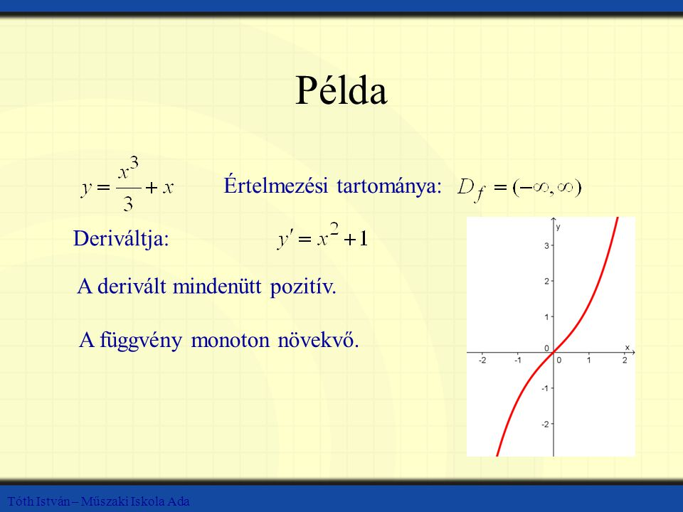 A derivált alkalmazása A függvény menetének vizsgálata