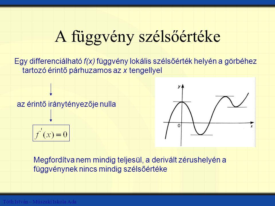 Tóth István – Műszaki Iskola Ada A függvény szélsőértéke Egy differenciálható f(x) függvény lokális szélsőérték helyén a görbéhez tartozó érintő párhuzamos az x tengellyel az érintő iránytényezője nulla Megfordítva nem mindig teljesül, a derivált zérushelyén a függvénynek nincs mindig szélsőértéke