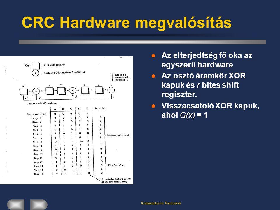 Kommunikációs Rendszerek CRC Hardware megvalósítás Az elterjedtség fő oka az egyszerű hardware r Az osztó áramkör XOR kapuk és r bites shift regiszter
