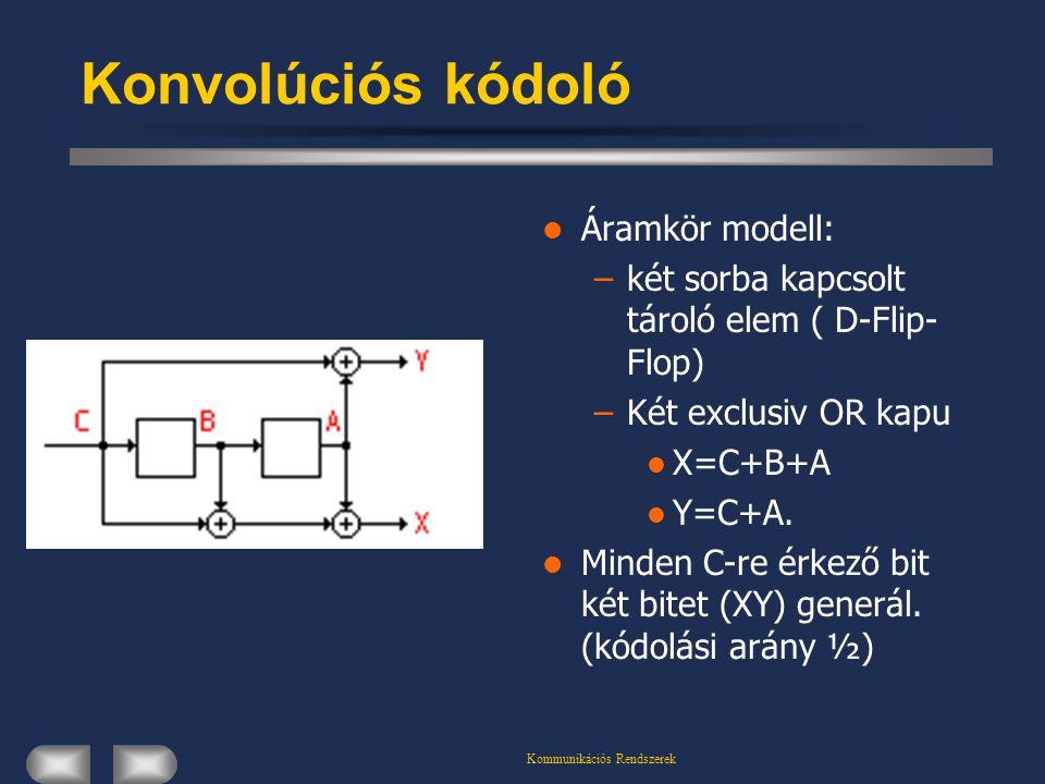 Kommunikációs Rendszerek Konvolúciós kódoló Áramkör modell: –két sorba kapcsolt tároló elem ( D-Flip- Flop) –Két exclusiv OR kapu X=C+B+A Y=C+A. Minde