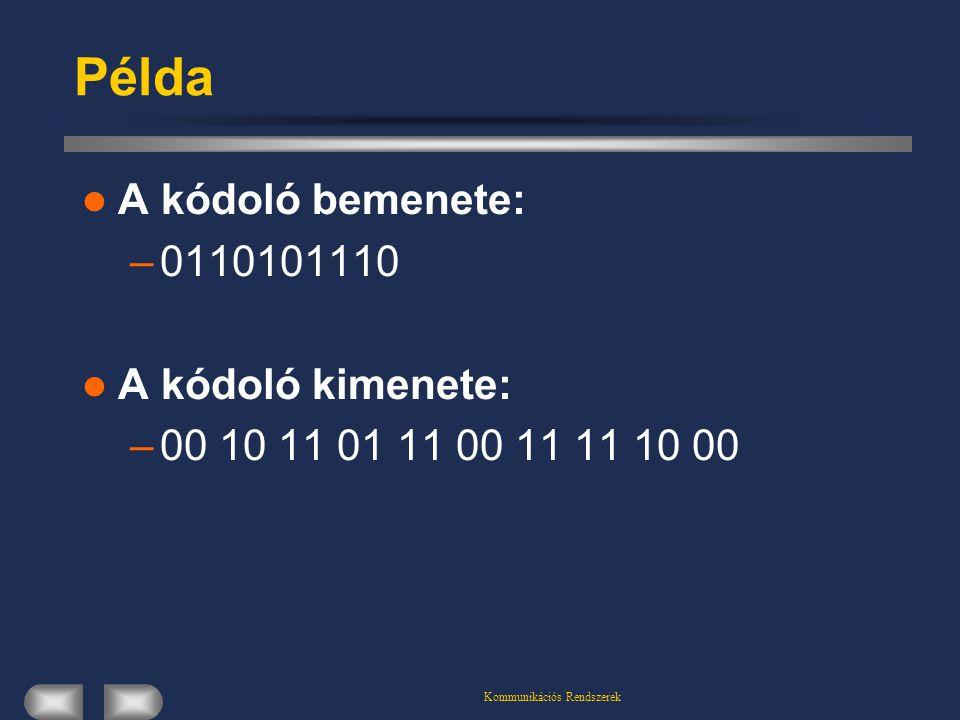 Kommunikációs Rendszerek Példa A kódoló bemenete: –0110101110 A kódoló kimenete: –00 10 11 01 11 00 11 11 10 00
