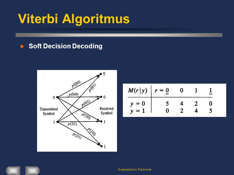 Kommunikációs Rendszerek Viterbi Algoritmus Soft Decision Decoding