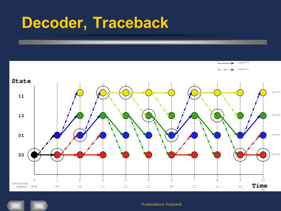 Kommunikációs Rendszerek Decoder, Traceback
