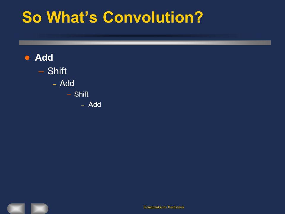 Kommunikációs Rendszerek So What's Convolution? Add –Shift – Add –Shift – Add