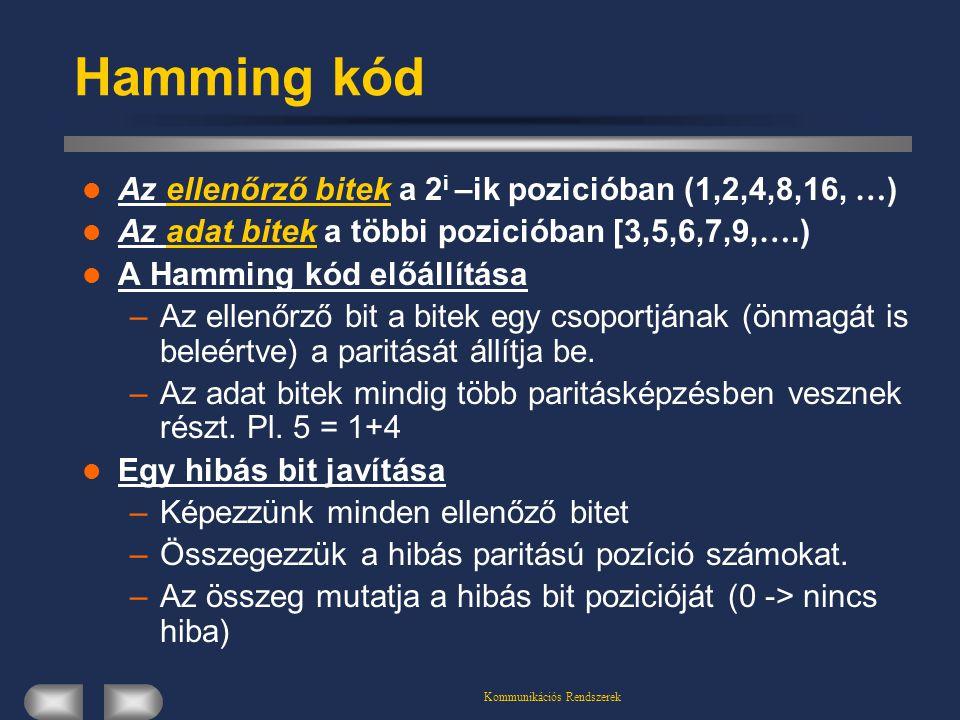 Kommunikációs Rendszerek Hamming kód Az ellenőrző bitek a 2 i –ik pozicióban (1,2,4,8,16, … ) Az adat bitek a többi pozicióban [3,5,6,7,9, ….) A Hammi