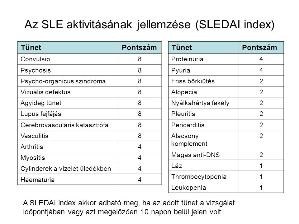 Az SLE aktivitásának jellemzése (SLEDAI index) TünetPontszám Convulsio8 Psychosis8 Psycho-organicus szindróma8 Vizuális defektus8 Agyideg tünet8 Lupus