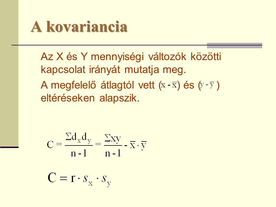 A kovariancia Az X és Y mennyiségi változók közötti kapcsolat irányát mutatja meg. A megfelelő átlagtól vett ( ) és ( ) eltéréseken alapszik.