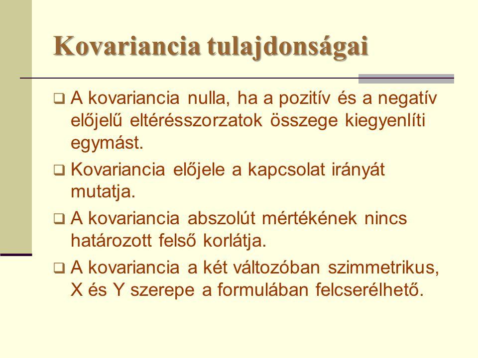 Kovariancia tulajdonságai  A kovariancia nulla, ha a pozitív és a negatív előjelű eltérésszorzatok összege kiegyenlíti egymást.  Kovariancia előjele