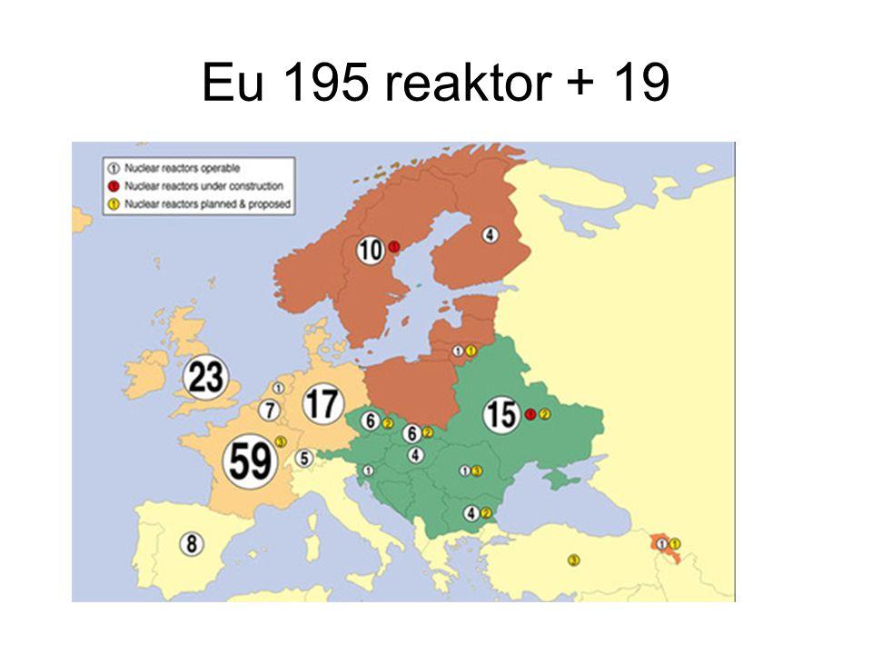 Eu 195 reaktor + 19