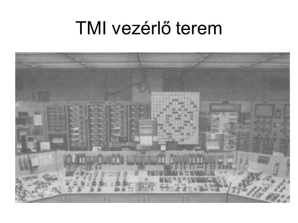 TMI vezérlő terem