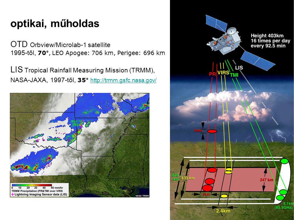optikai, műholdas OTD Orbview/Microlab-1 satellite 1995-től, 70°, LEO Apogee: 706 km, Perigee: 696 km LIS Tropical Rainfall Measuring Mission (TRMM), NASA-JAXA, 1997-től, 35° http://trmm.gsfc.nasa.gov/ http://trmm.gsfc.nasa.gov/