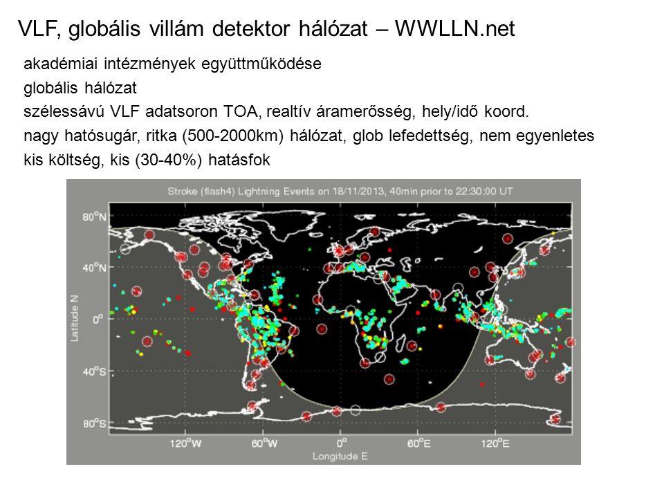 VLF, globális villám detektor hálózat – WWLLN.net akadémiai intézmények együttműködése globális hálózat szélessávú VLF adatsoron TOA, realtív áramerősség, hely/idő koord.