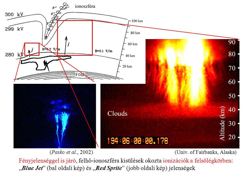 """Fényjelenséggel is járó, felhő-ionoszféra kisülések okozta ionizációk a felsőlégkörben: """"Blue Jet (bal oldali kép) és """"Red Sprite (jobb oldali kép) jelenségek (Univ."""
