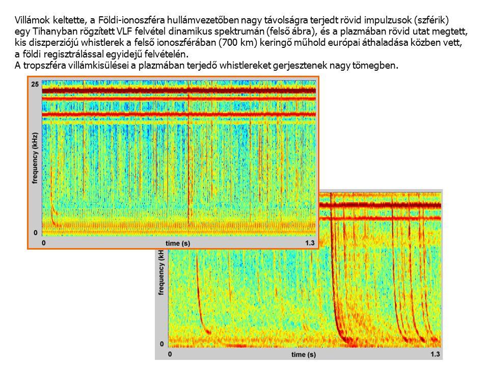 Villámok keltette, a Földi-ionoszféra hullámvezetőben nagy távolságra terjedt rövid impulzusok (szférik) egy Tihanyban rögzített VLF felvétel dinamikus spektrumán (felső ábra), és a plazmában rövid utat megtett, kis diszperziójú whistlerek a felső ionoszférában (700 km) keringő műhold európai áthaladása közben vett, a földi regisztrálással egyidejű felvételén.