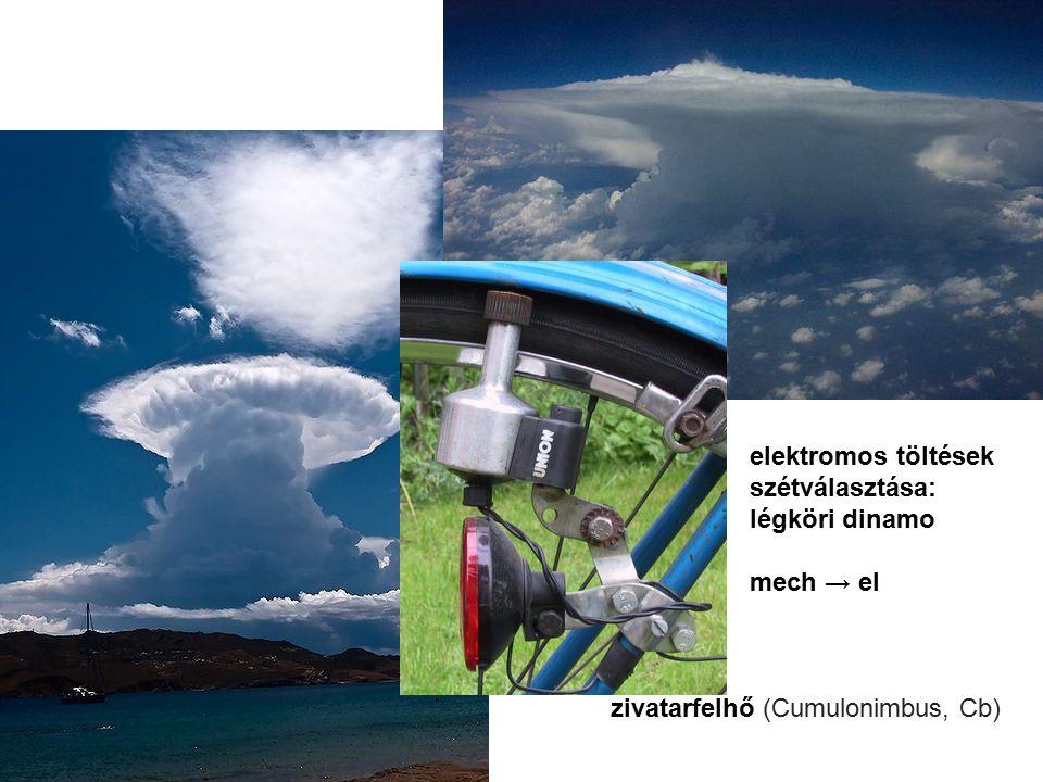 zivatarfelhő (Cumulonimbus, Cb) elektromos töltések szétválasztása: légköri dinamo mech → el
