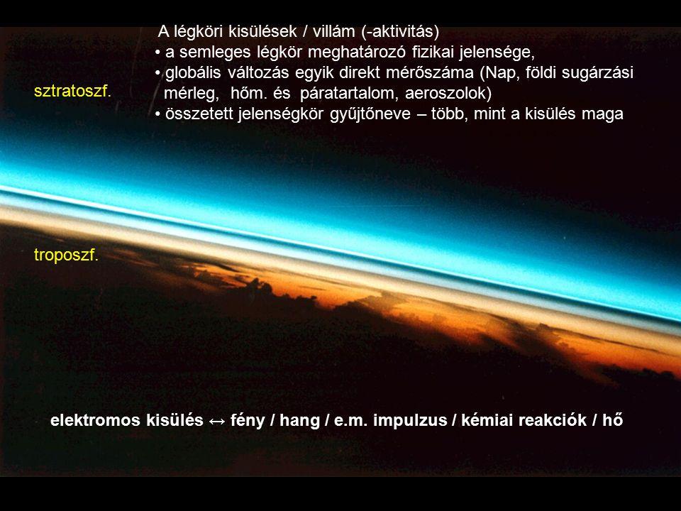 A légköri kisülések / villám (-aktivitás) a semleges légkör meghatározó fizikai jelensége, globális változás egyik direkt mérőszáma (Nap, földi sugárzási mérleg, hőm.