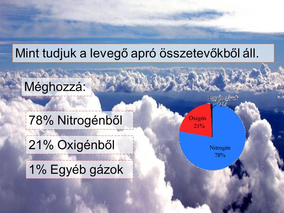 Mint tudjuk a levegő apró összetevőkből áll. Méghozzá: 78% Nitrogénből 21% Oxigénből 1% Egyéb gázok