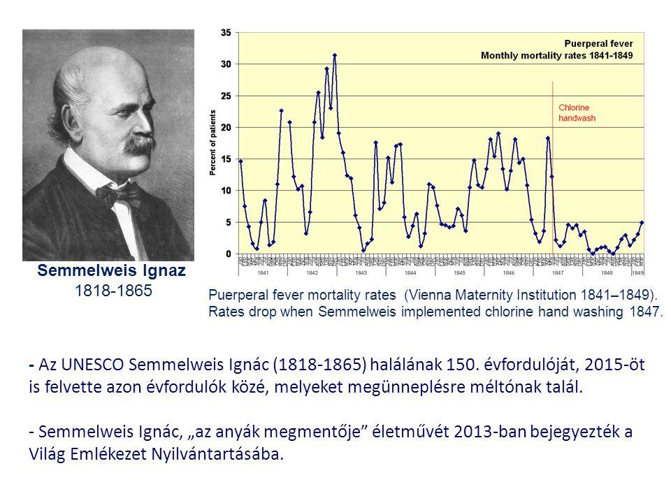 - Az UNESCO Semmelweis Ignác (1818-1865) halálának 150. évfordulóját, 2015-öt is felvette azon évfordulók közé, melyeket megünneplésre méltónak talál.