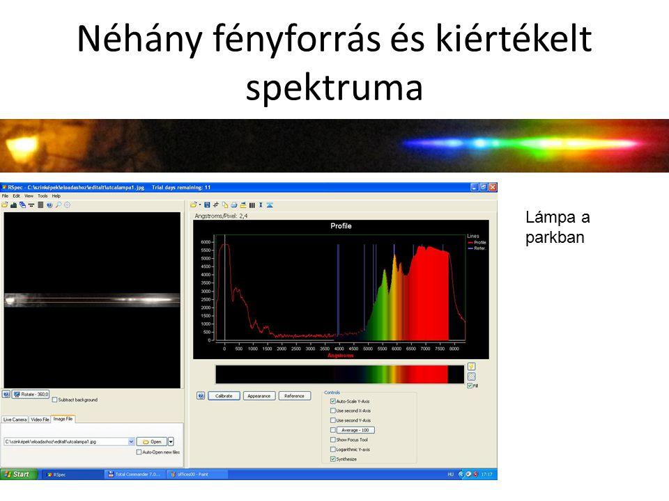 Néhány fényforrás és kiértékelt spektruma Lámpa a parkban