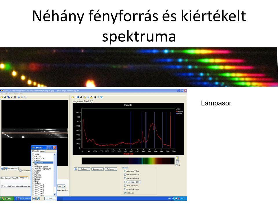 Néhány fényforrás és kiértékelt spektruma Lámpasor