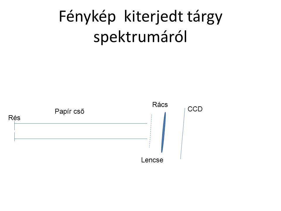 Fénykép kiterjedt tárgy spektrumáról Papír cső Rés Rács Lencse CCD
