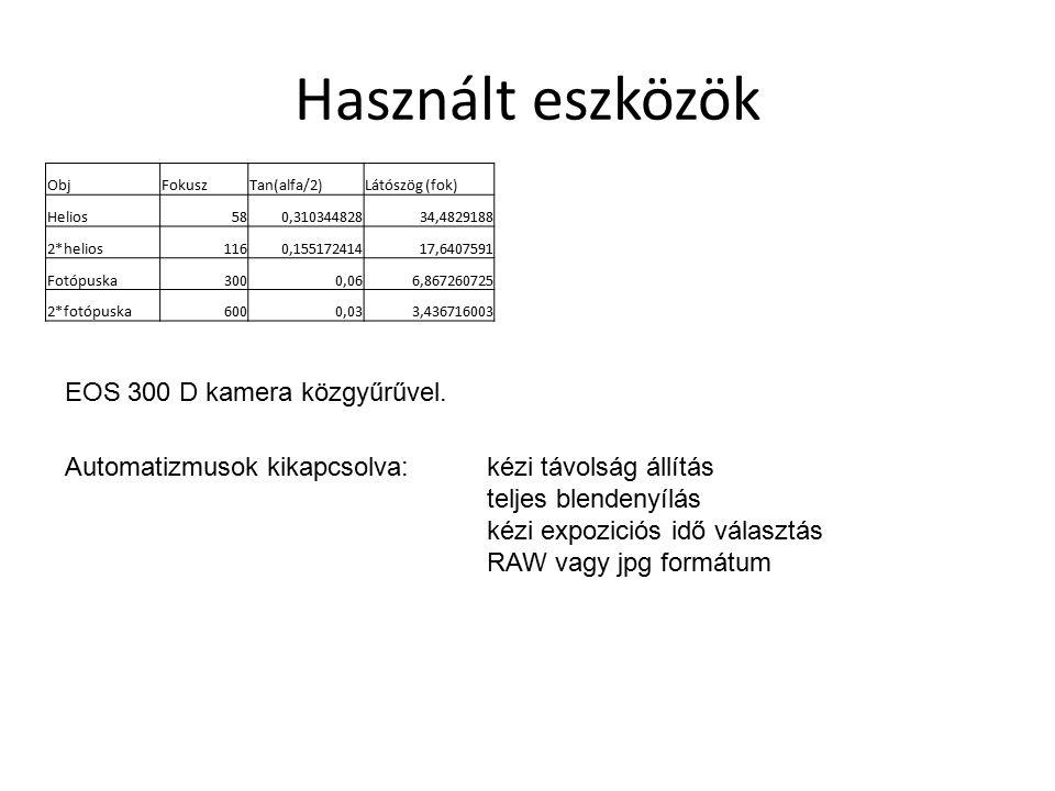 Használt eszközök ObjFokuszTan(alfa/2)Látószög (fok) Helios580,31034482834,4829188 2*helios1160,15517241417,6407591 Fotópuska3000,066,867260725 2*fotó