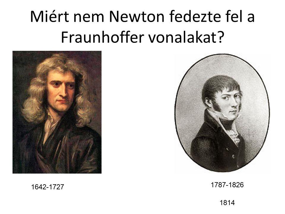 Miért nem Newton fedezte fel a Fraunhoffer vonalakat? 1642-1727 1787-1826 1814