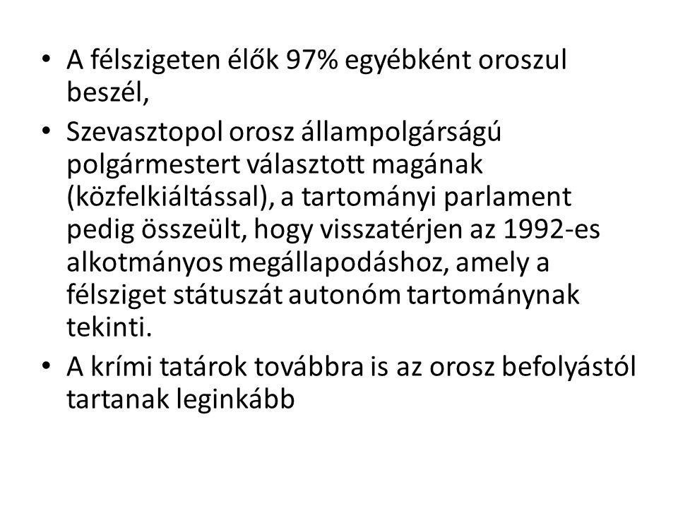 A félszigeten élők 97% egyébként oroszul beszél, Szevasztopol orosz állampolgárságú polgármestert választott magának (közfelkiáltással), a tartományi