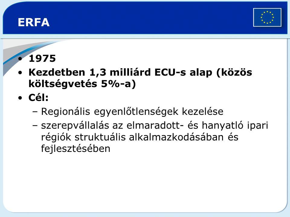 ERFA 1975 Kezdetben 1,3 milliárd ECU-s alap (közös költségvetés 5%-a) Cél: –Regionális egyenlőtlenségek kezelése –szerepvállalás az elmaradott- és han