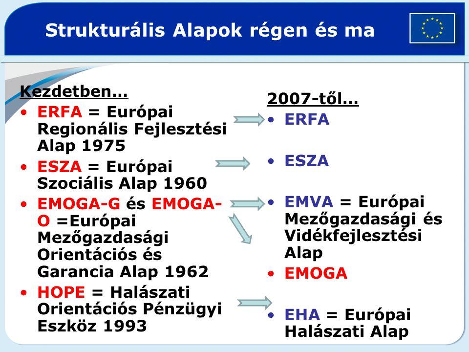 Strukturális Alapok régen és ma Kezdetben… ERFA = Európai Regionális Fejlesztési Alap 1975 ESZA = Európai Szociális Alap 1960 EMOGA-G és EMOGA- O =Eur
