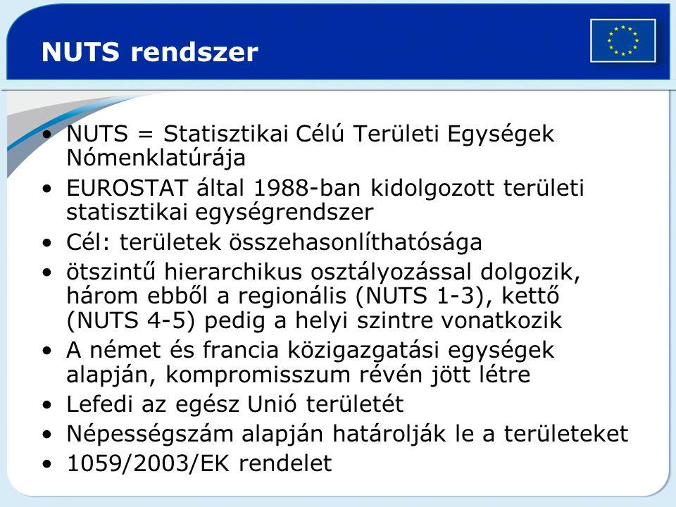 NUTS rendszer NUTS = Statisztikai Célú Területi Egységek Nómenklatúrája EUROSTAT által 1988-ban kidolgozott területi statisztikai egységrendszer Cél:
