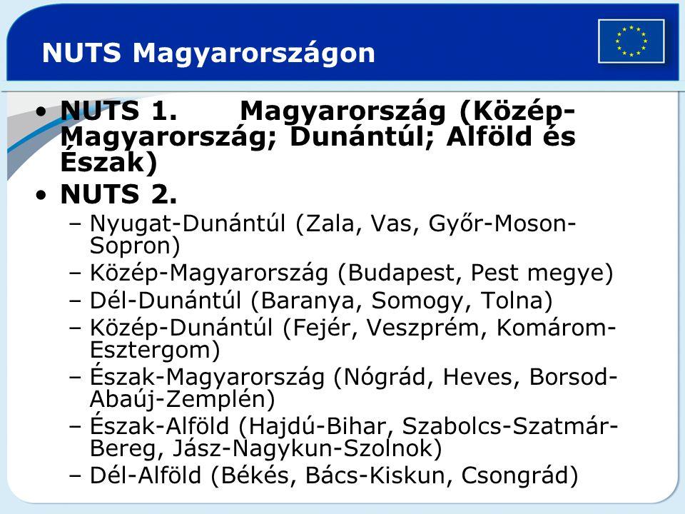 NUTS Magyarországon NUTS 1.Magyarország (Közép- Magyarország; Dunántúl; Alföld és Észak) NUTS 2. –Nyugat-Dunántúl (Zala, Vas, Győr-Moson- Sopron) –Köz