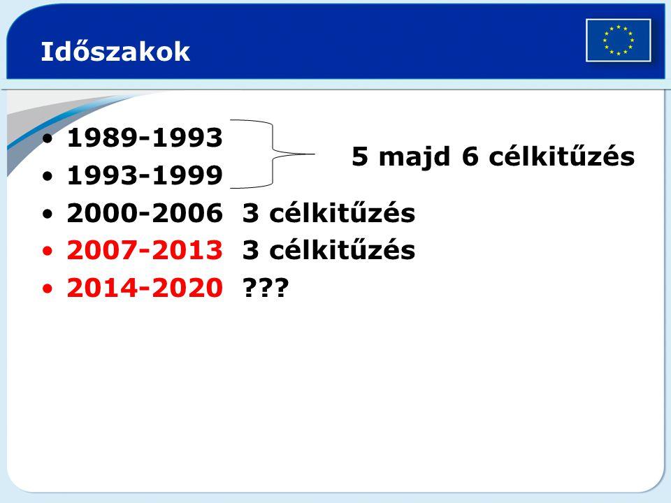 Időszakok 1989-1993 1993-1999 2000-20063 célkitűzés 2007-20133 célkitűzés 2014-2020??? 5 majd 6 célkitűzés