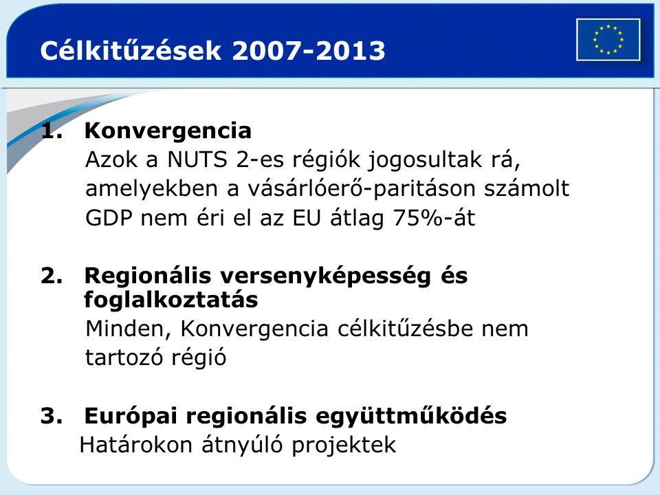 Célkitűzések 2007-2013 1.Konvergencia Azok a NUTS 2-es régiók jogosultak rá, amelyekben a vásárlóerő-paritáson számolt GDP nem éri el az EU átlag 75%-