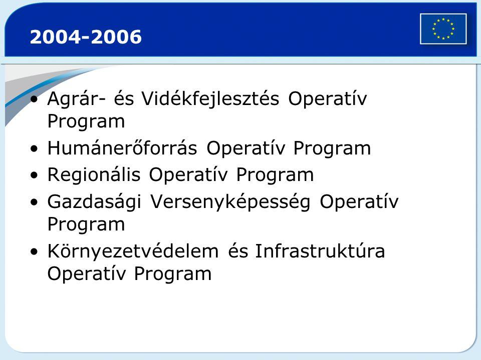 2004-2006 Agrár- és Vidékfejlesztés Operatív Program Humánerőforrás Operatív Program Regionális Operatív Program Gazdasági Versenyképesség Operatív Pr